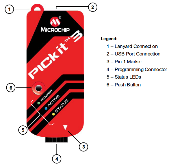PICkit 3. Source: Microchip Technology
